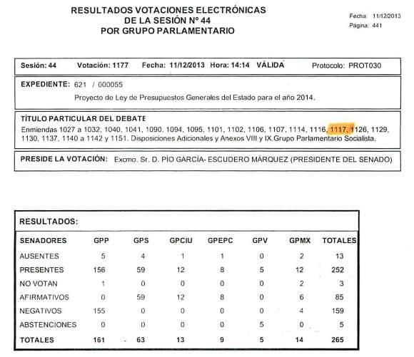 Enmienda 1117 senado pge2014_Página_01